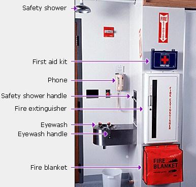 peralatan keselamatan laboratorium